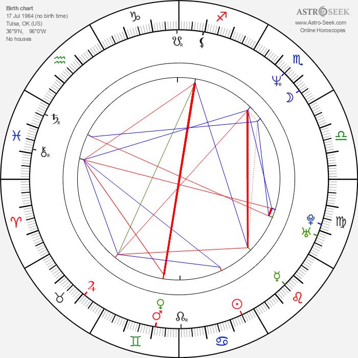 Heather Langenkamp - Astrology Natal Birth Chart