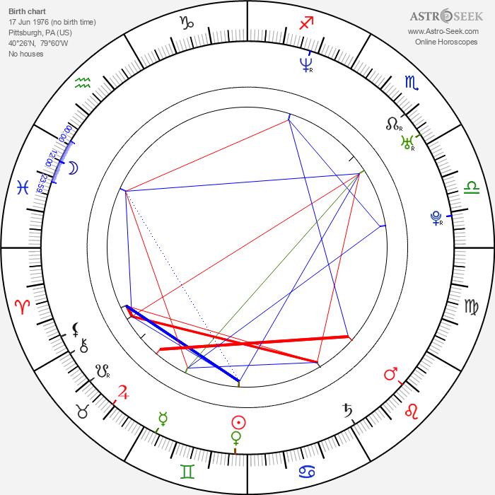 Heather Mazur - Astrology Natal Birth Chart