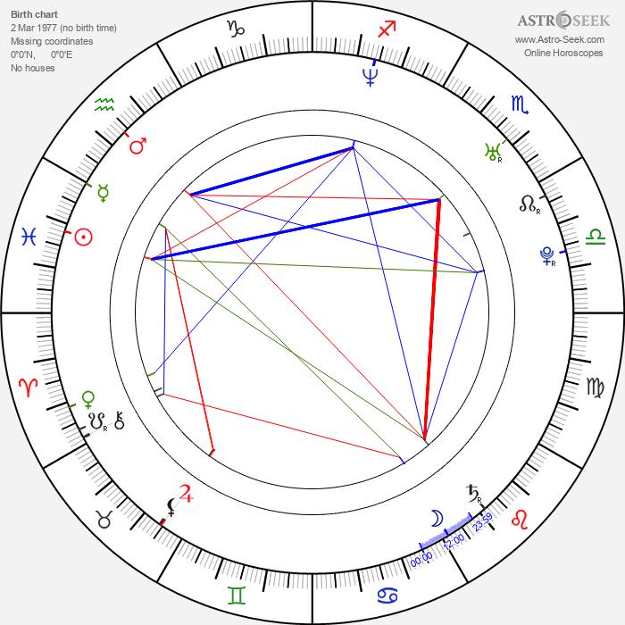 Heather McComb - Astrology Natal Birth Chart