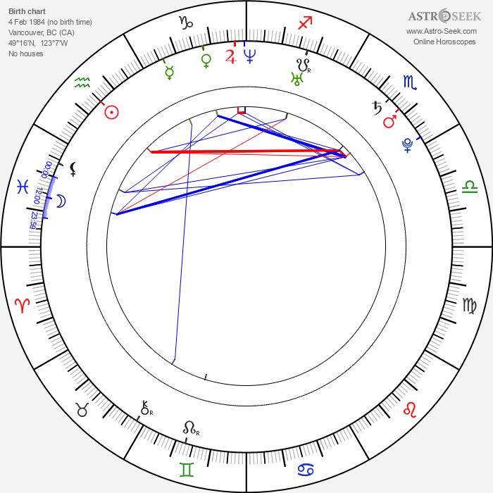 Heather McEwen - Astrology Natal Birth Chart