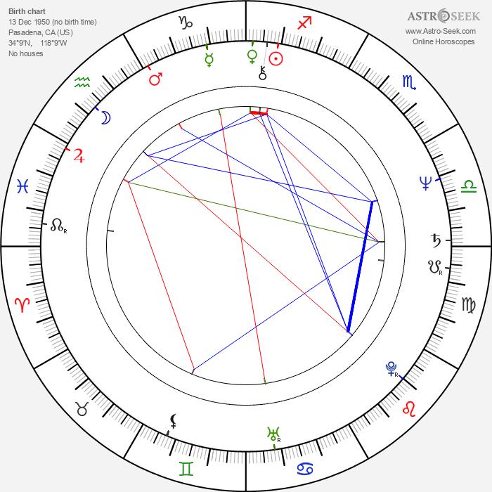 Heather North - Astrology Natal Birth Chart