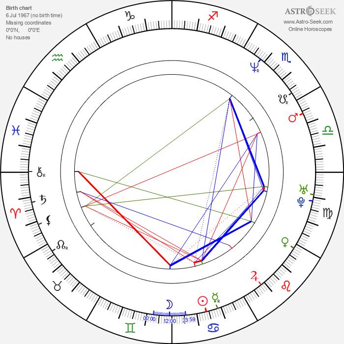Heather Nova - Astrology Natal Birth Chart