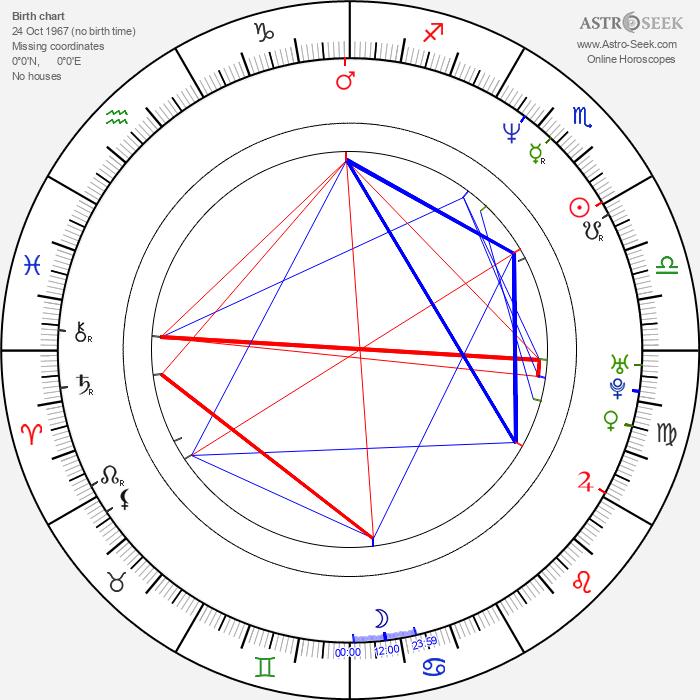 Heather Rankin - Astrology Natal Birth Chart