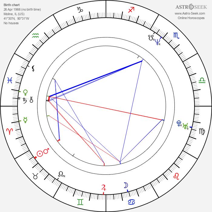 Heather Rattray - Astrology Natal Birth Chart
