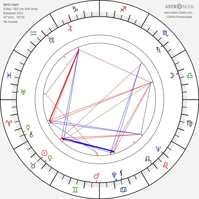 Hédi Temessy - Astrology Natal Birth Chart