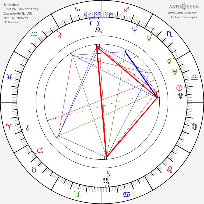 Hedy Burress - Astrology Natal Birth Chart
