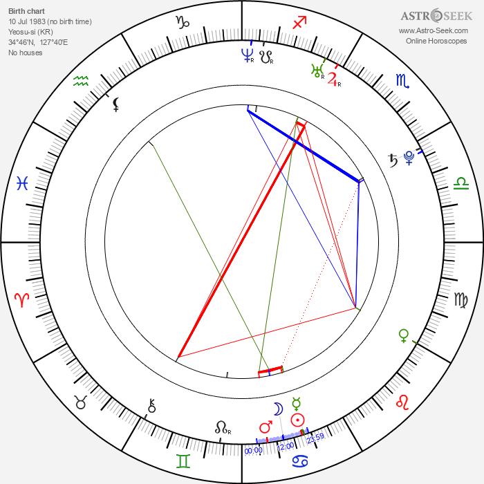 Hee-cheol Kim - Astrology Natal Birth Chart