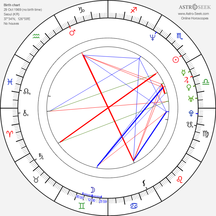 Hee-ra Ha - Astrology Natal Birth Chart