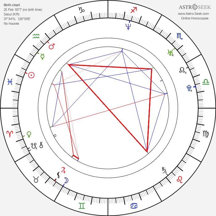 Hee-seon Kim - Astrology Natal Birth Chart
