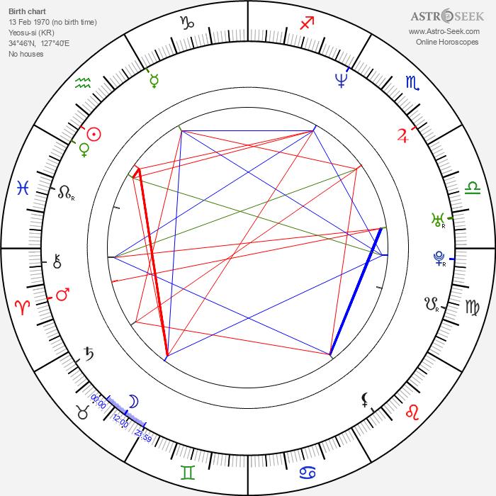 Hee-soon Park - Astrology Natal Birth Chart