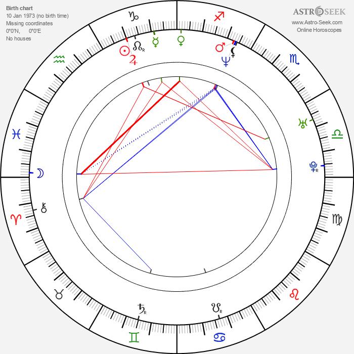 Hee-won Kim - Astrology Natal Birth Chart