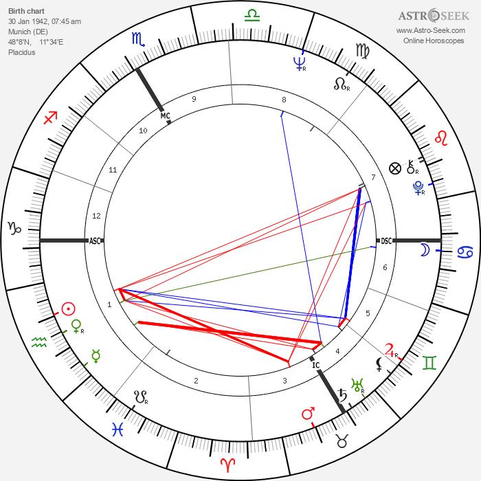 Heidi Bruhl - Astrology Natal Birth Chart