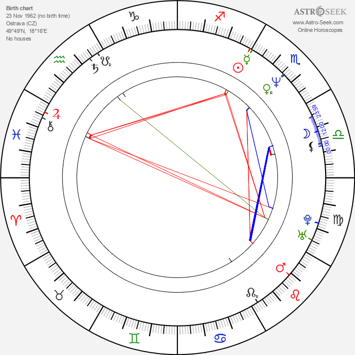 Heidi Janků - Astrology Natal Birth Chart