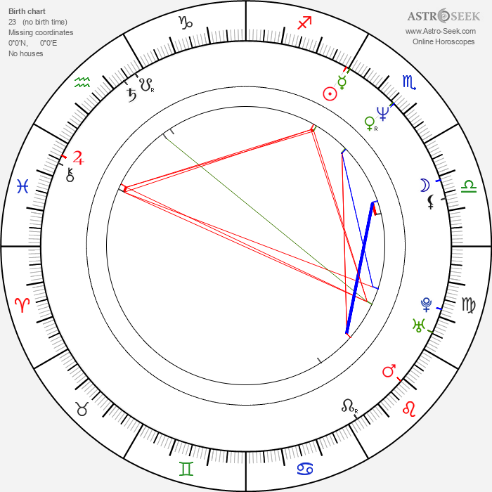 Heidi Janků - Astrology Natal Birth Chart