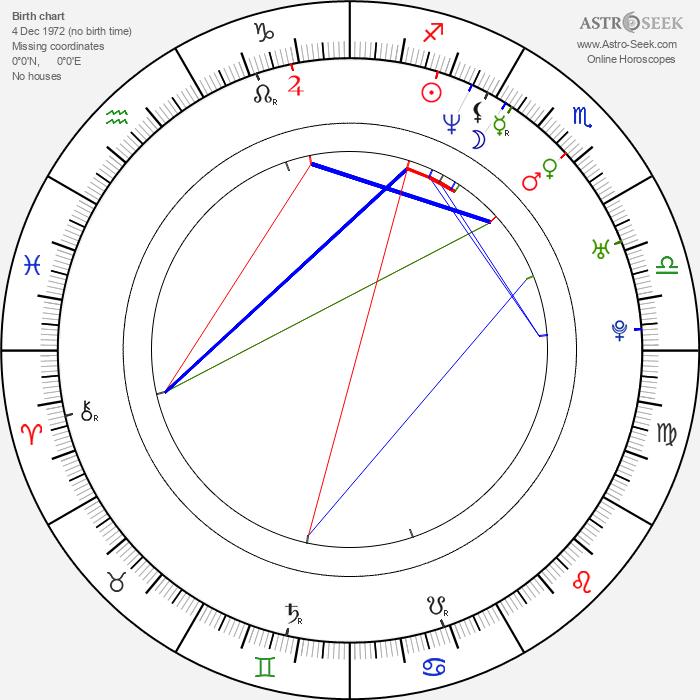 Heidi Maria Faisst - Astrology Natal Birth Chart