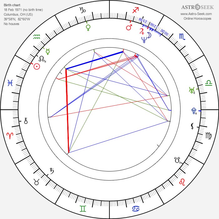 Heidi Mark - Astrology Natal Birth Chart