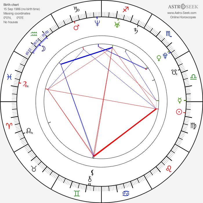 Heidi Montag - Astrology Natal Birth Chart