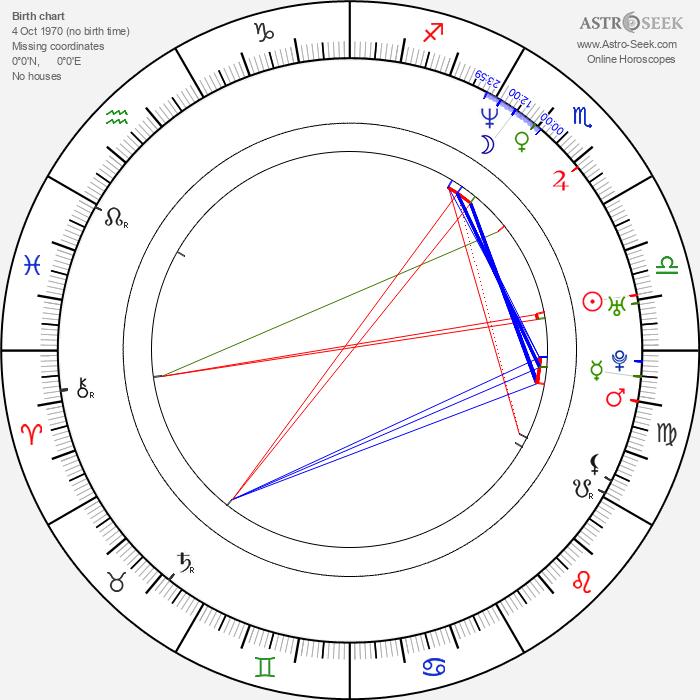 Heidi Newfield - Astrology Natal Birth Chart