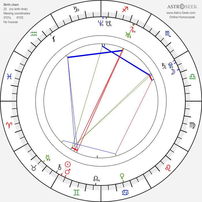 Heidi Range - Astrology Natal Birth Chart