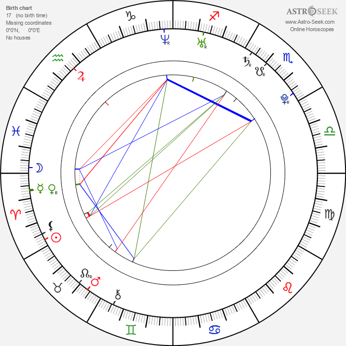 Heidi Shepherd - Astrology Natal Birth Chart