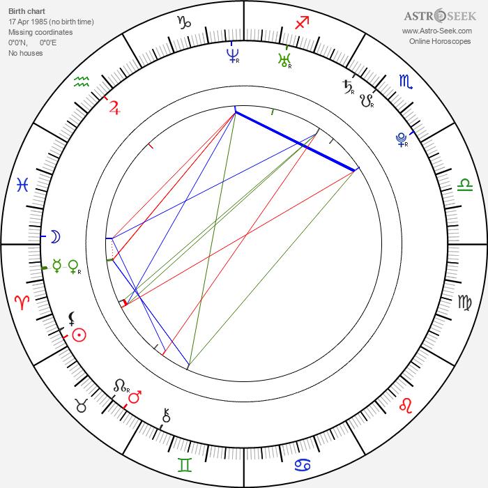 Heidi Shepherd - Astrology Natal Birth Chart