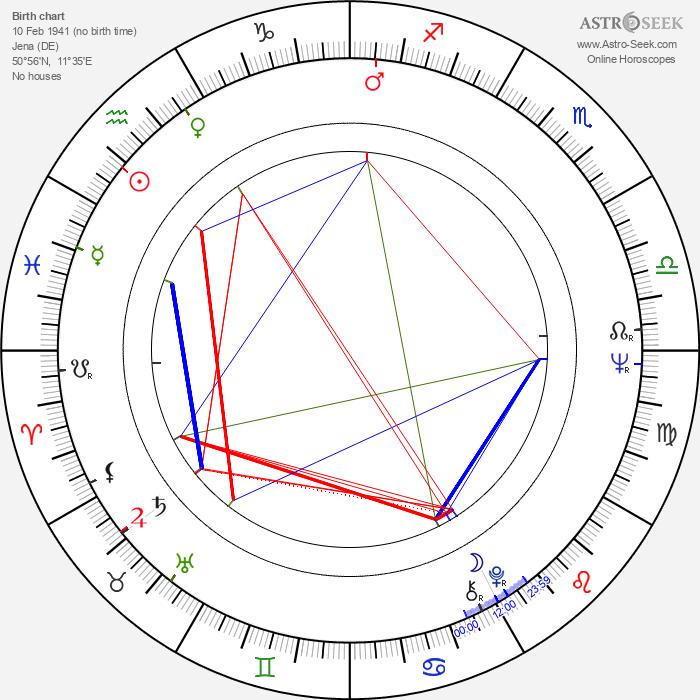 Heidi Stroh - Astrology Natal Birth Chart