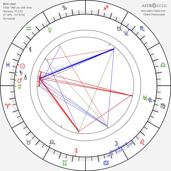 Heidi Swedberg - Astrology Natal Birth Chart