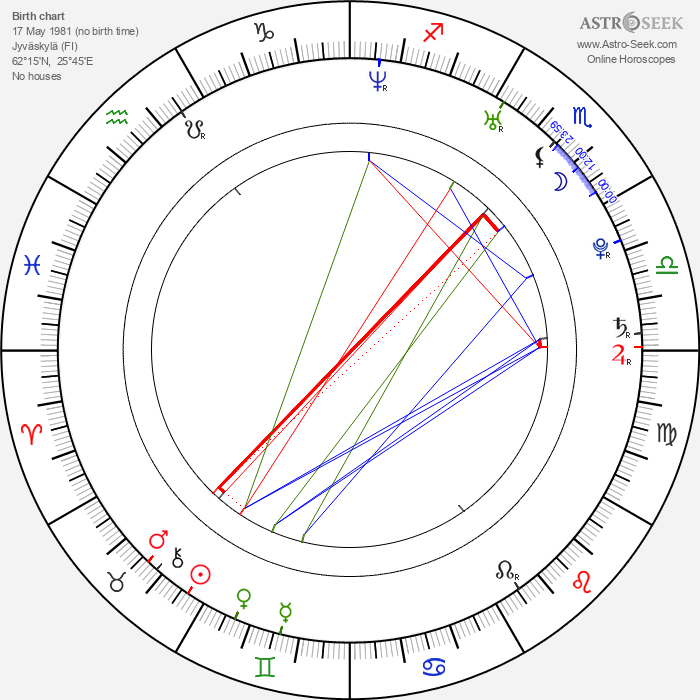 Heidi Willman - Astrology Natal Birth Chart