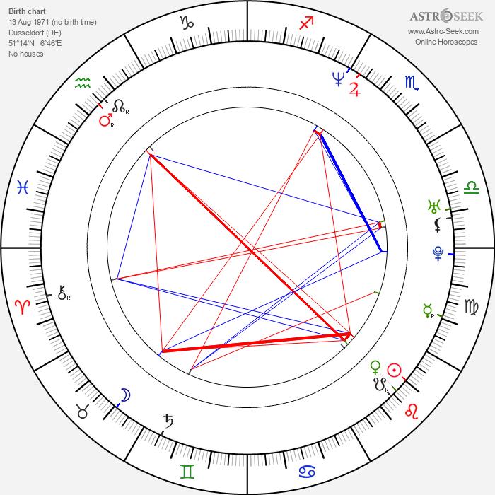 Heike Makatsch - Astrology Natal Birth Chart