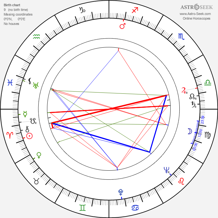 Heikki Savolainen - Astrology Natal Birth Chart