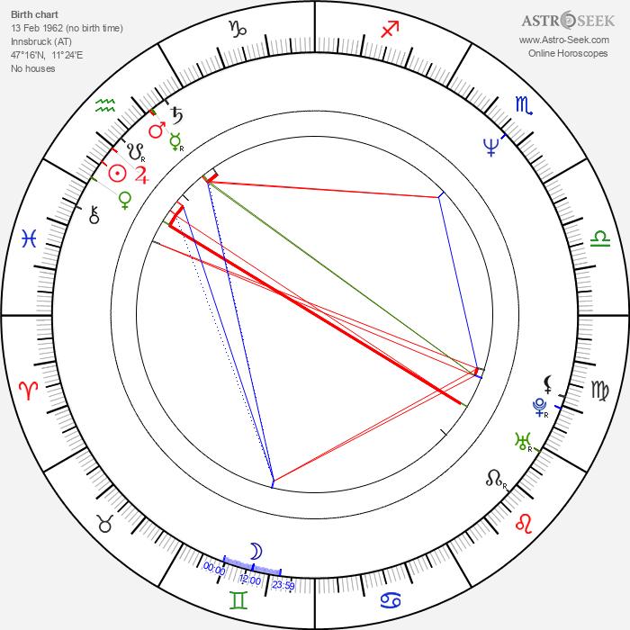 Heikko Deutschmann - Astrology Natal Birth Chart
