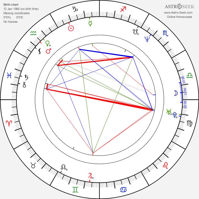 Heiko Maile - Astrology Natal Birth Chart