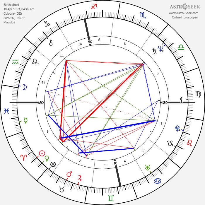 Heiner Lauterbach - Astrology Natal Birth Chart