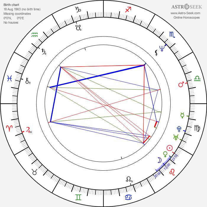 Heino Ferch - Astrology Natal Birth Chart