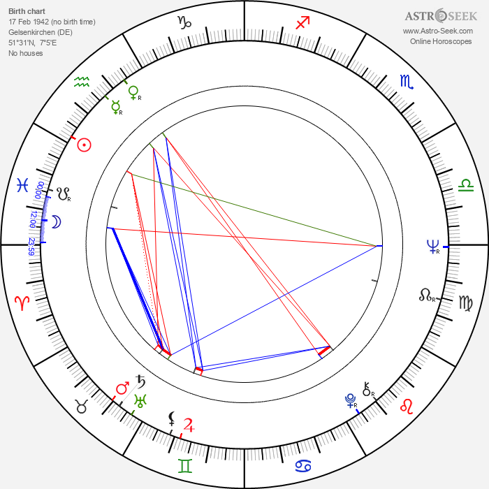 Heinrich Breloer - Astrology Natal Birth Chart