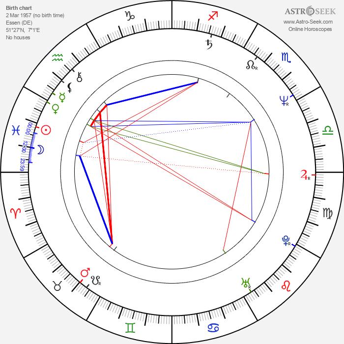 Heinrich Schafmeister - Astrology Natal Birth Chart