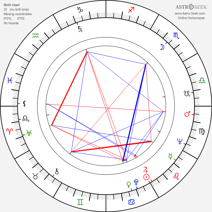 Heinrich Schweiger - Astrology Natal Birth Chart
