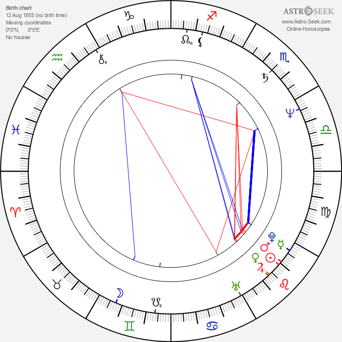 Heintje Simons - Astrology Natal Birth Chart