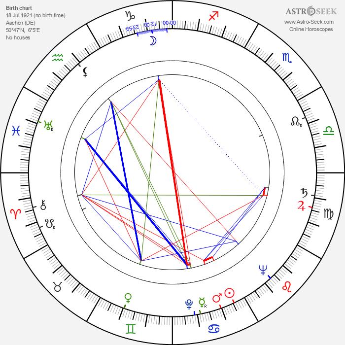 Heinz Bennent - Astrology Natal Birth Chart