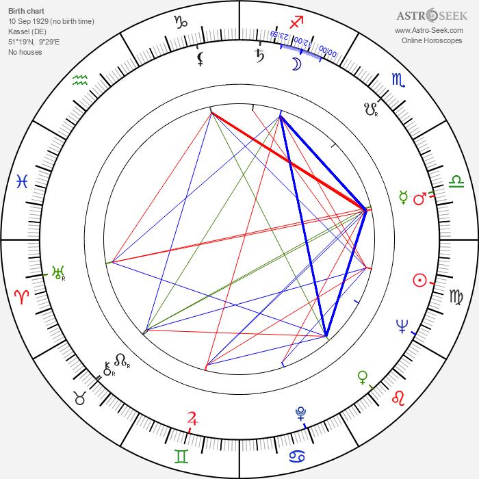 Heinz Berlau - Astrology Natal Birth Chart