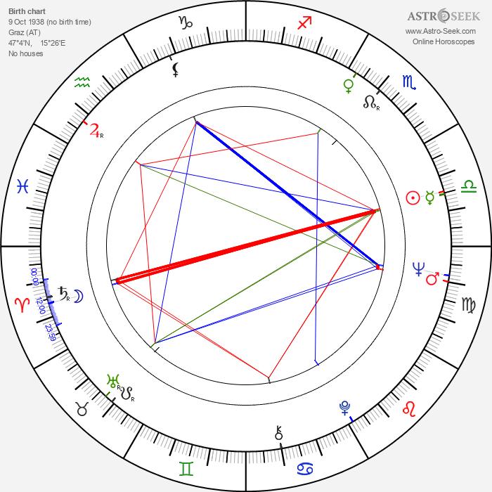 Heinz Fischer - Astrology Natal Birth Chart