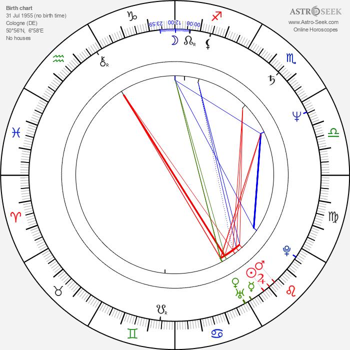 Heinz Henn - Astrology Natal Birth Chart
