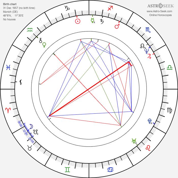 Heinz Josef Braun - Astrology Natal Birth Chart