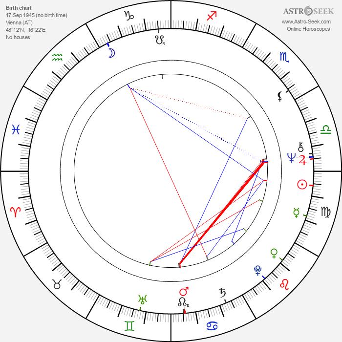 Heinz Marecek - Astrology Natal Birth Chart