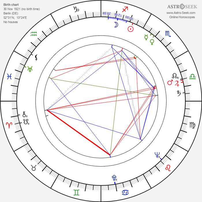 Heinz Schröder - Astrology Natal Birth Chart