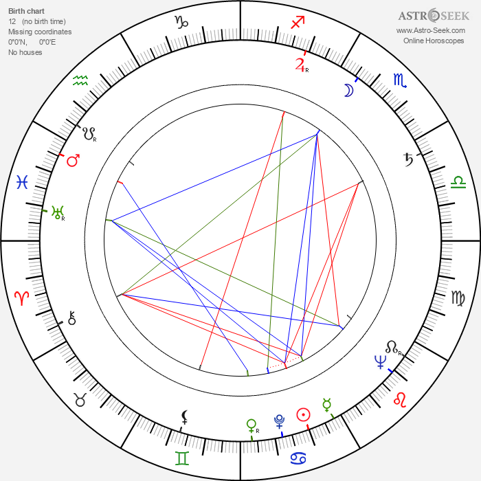 Heinz von Cramer - Astrology Natal Birth Chart