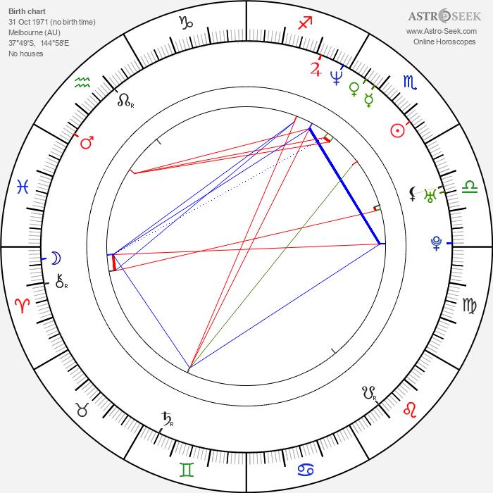 Helen Dallimore - Astrology Natal Birth Chart