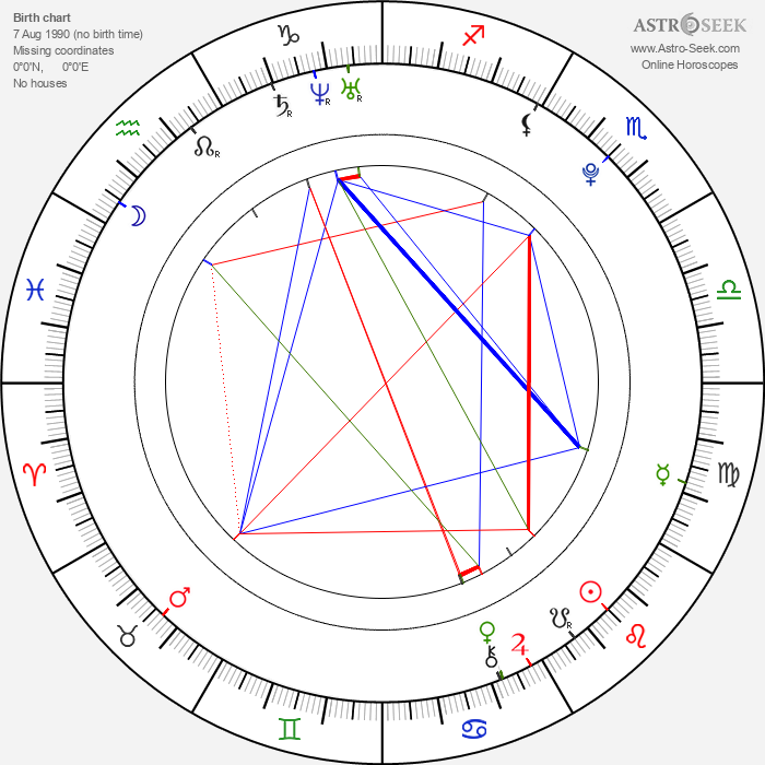 Helen Flanagan - Astrology Natal Birth Chart