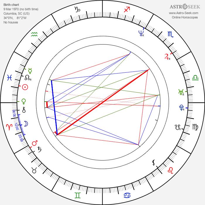 Helen Hill - Astrology Natal Birth Chart