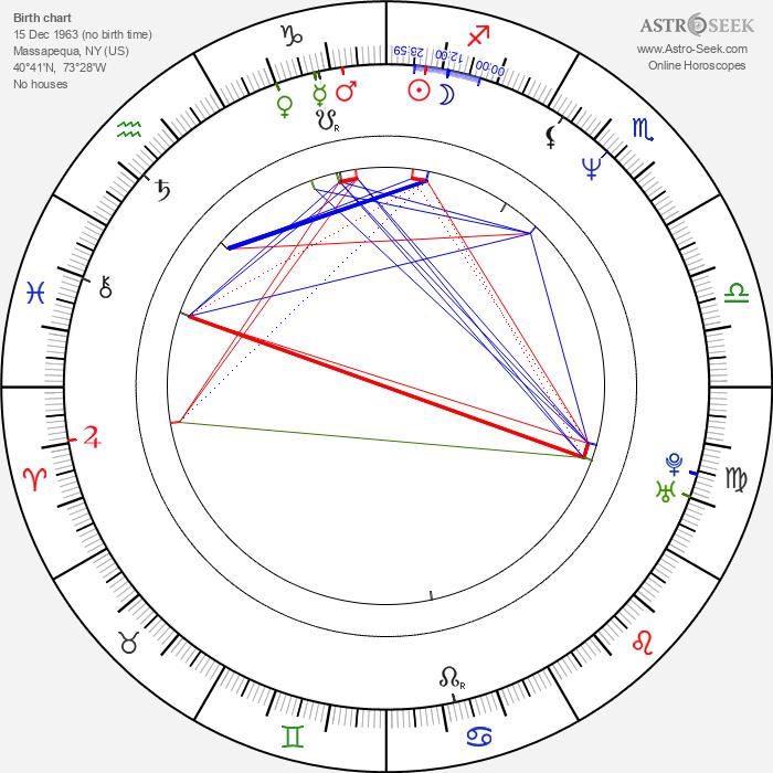 Helen Slater - Astrology Natal Birth Chart
